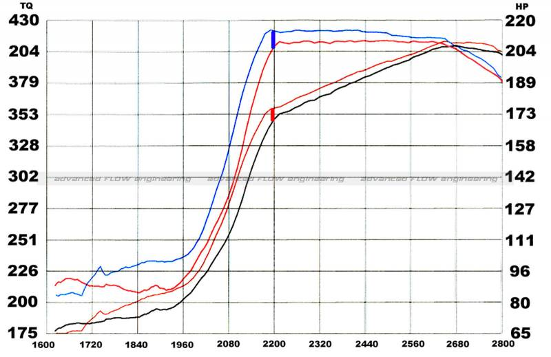 humvee fuel filter  humvee  get free image about wiring