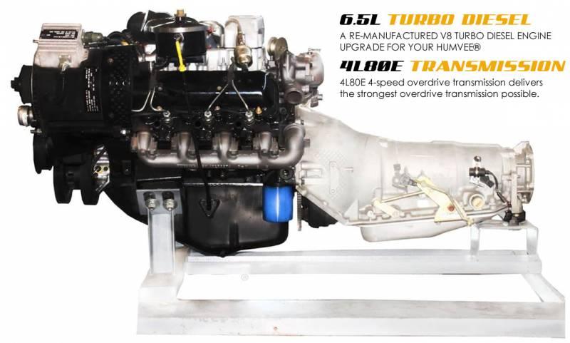 AVA Complete Humvee Powertrain Upgrade Kit, 6.5L Turbo ...