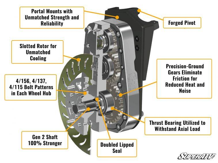 "Polaris RZR XP 1000 8"" Portal Gear Lift, Standard Edition (2014)"