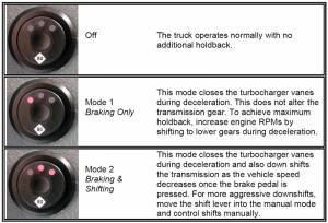 BD Diesel Performance - BD Diesel Exhaust Brake, Ford (2011-14) 6.7L Power Stroke - Image 2
