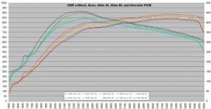 Power Hungry Performance - Power Hungry Performance FICM License, Ford (2003-07) 6.0L Power Stroke - Image 2