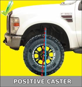BD Power - BD Power Cam Caster Adjuster Kit, Ford (2005-10) F-250/F-350/F-450/F-550 - Image 3
