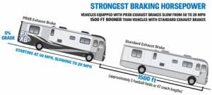 Pacbrake - Pacbrake PRXB Exhaust Brake, Dodge (2003-04) 5.9L Cummins, Manual Transmission, Direct Turbo Mount - Image 4