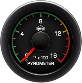 Isspro - Isspro EV2 Series Black Face/Red Pointer/Green Lighting, EGT Gauge Kit (0-1600*), with color band